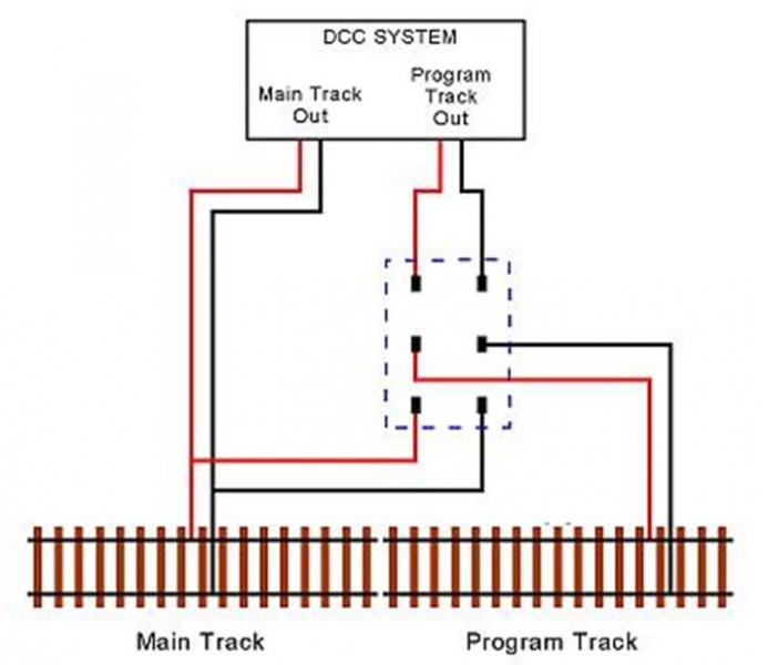 dcc wiring diagrams images wiring also dcc track wiring diagrams digitrax dcc decoder wiring