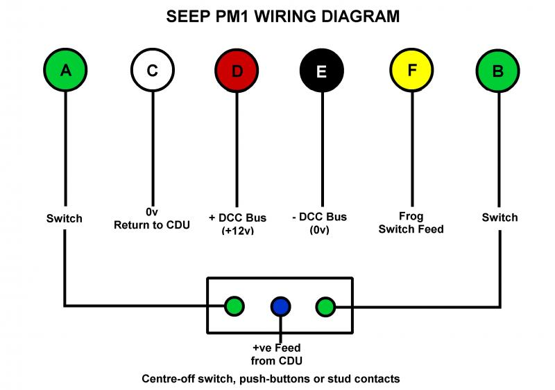 17_020906_530000000 seep pm1 wiring diagram layout design, trackwork & operation seep pm1 wiring diagram at readyjetset.co
